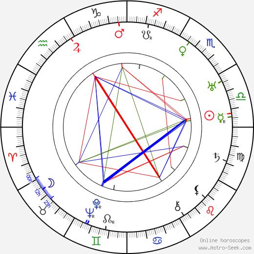 Lewis Seiler tema natale, oroscopo, Lewis Seiler oroscopi gratuiti, astrologia