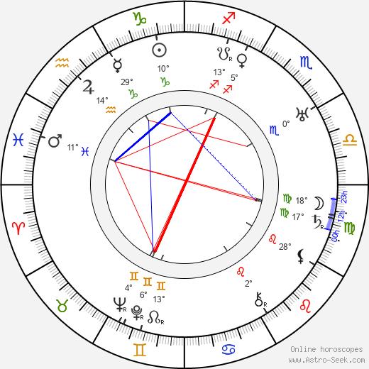Boris Morros birth chart, biography, wikipedia 2019, 2020