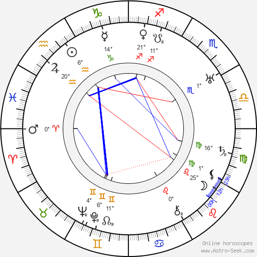 Frank Mills birth chart, biography, wikipedia 2019, 2020