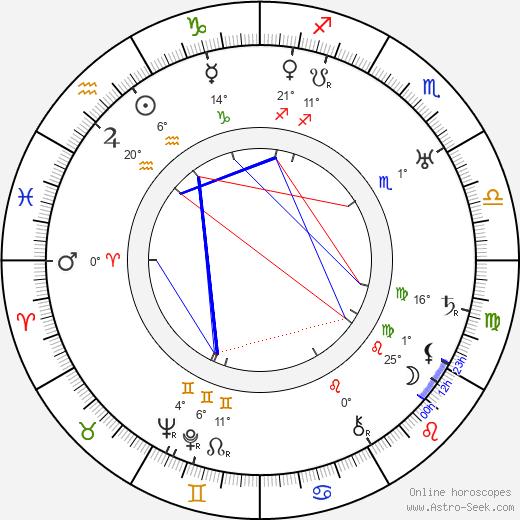 Frank Mills birth chart, biography, wikipedia 2020, 2021