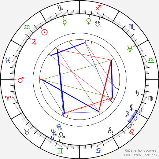 Frank Mills astro natal birth chart, Frank Mills horoscope, astrology