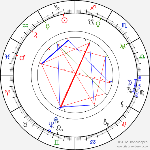 Theodor Weissman birth chart, Theodor Weissman astro natal horoscope, astrology
