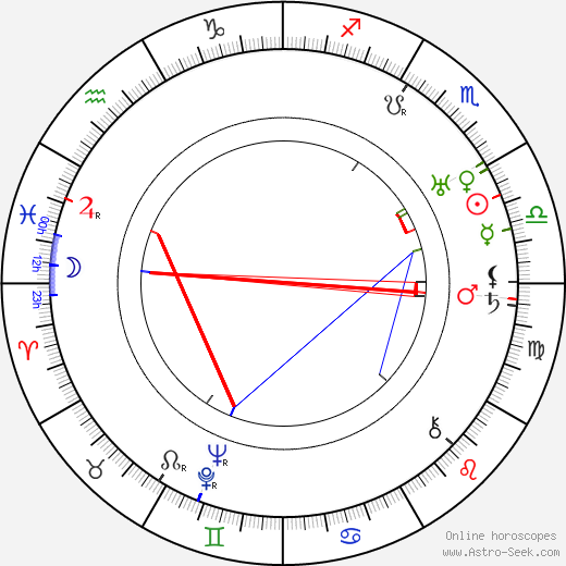 Burt Gillett birth chart, Burt Gillett astro natal horoscope, astrology