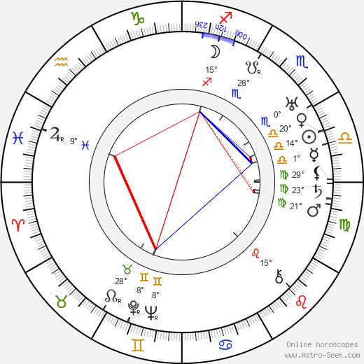 Florence Malone birth chart, biography, wikipedia 2020, 2021