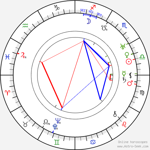 Florence Malone birth chart, Florence Malone astro natal horoscope, astrology
