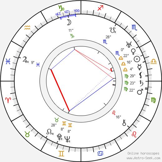 Raymond Bernard birth chart, biography, wikipedia 2019, 2020