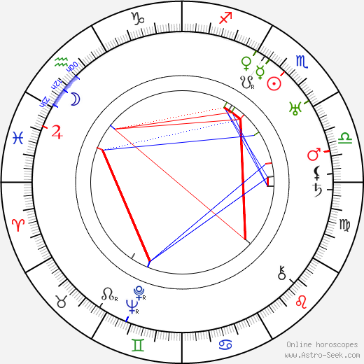 Hadley Richardson tema natale, oroscopo, Hadley Richardson oroscopi gratuiti, astrologia