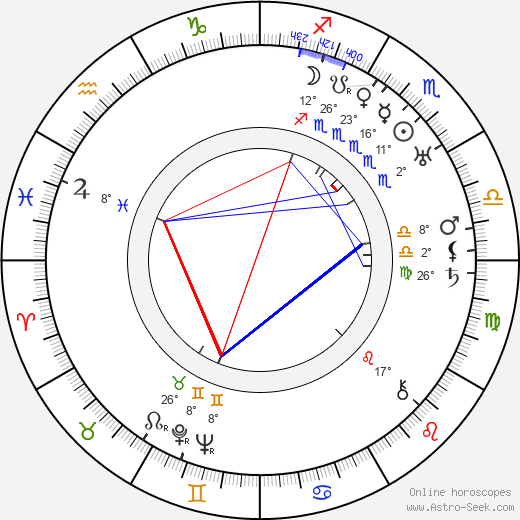 Kazimierz Beroński birth chart, biography, wikipedia 2019, 2020