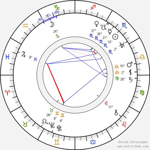 Miriam Cooper birth chart, biography, wikipedia 2020, 2021