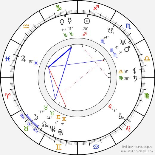 Buck Jones birth chart, biography, wikipedia 2019, 2020