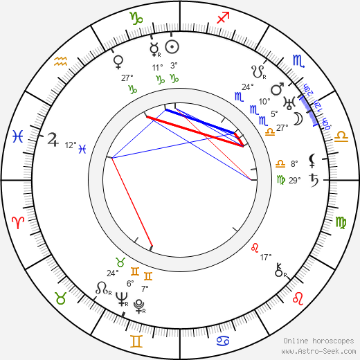 Ewald André Dupont birth chart, biography, wikipedia 2019, 2020