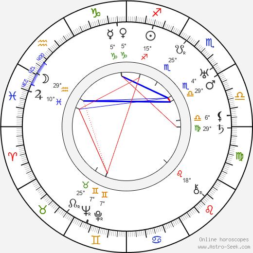 Ferenc Futurista birth chart, biography, wikipedia 2020, 2021