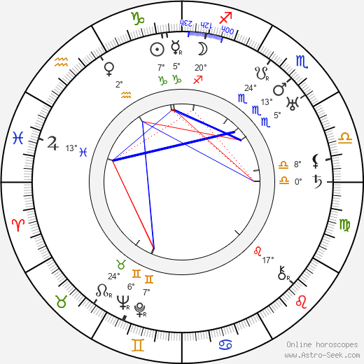 George Marshall birth chart, biography, wikipedia 2017, 2018