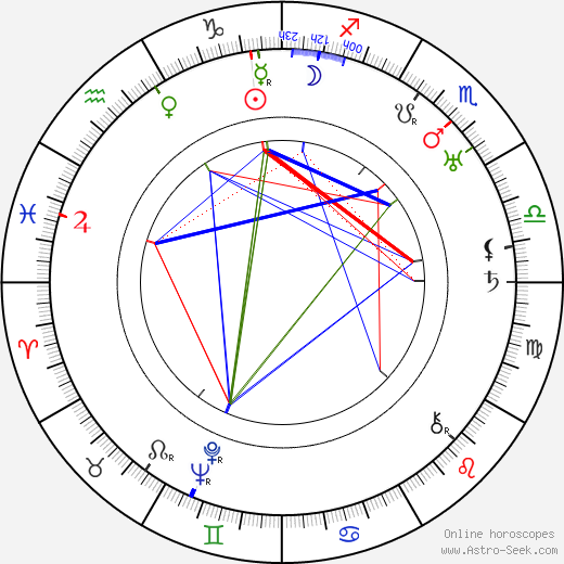 George Marshall astro natal birth chart, George Marshall horoscope, astrology