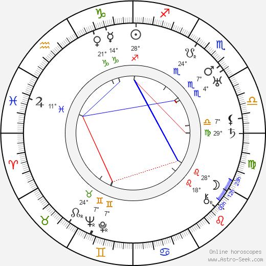 Grace Gordon birth chart, biography, wikipedia 2020, 2021