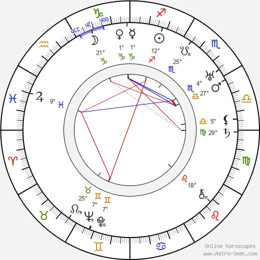 Vedah Bertram birth chart, biography, wikipedia 2020, 2021