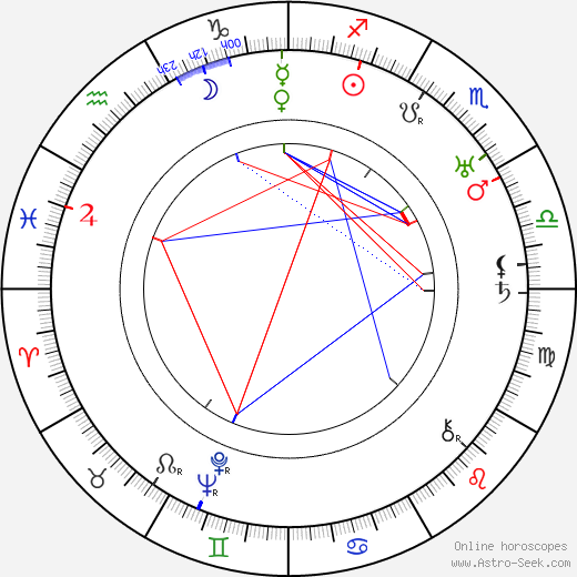 Vedah Bertram birth chart, Vedah Bertram astro natal horoscope, astrology