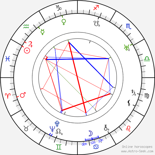 Clara Tambour tema natale, oroscopo, Clara Tambour oroscopi gratuiti, astrologia