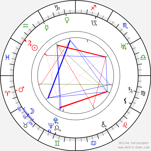 Erich Engel tema natale, oroscopo, Erich Engel oroscopi gratuiti, astrologia