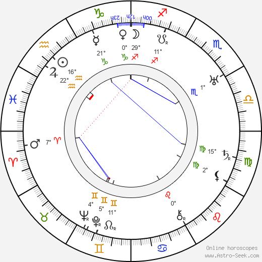 Monta Bell birth chart, biography, wikipedia 2019, 2020