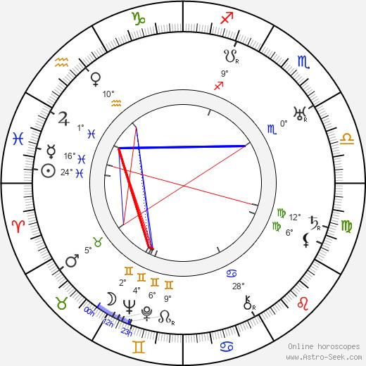 Charles Ray birth chart, biography, wikipedia 2018, 2019