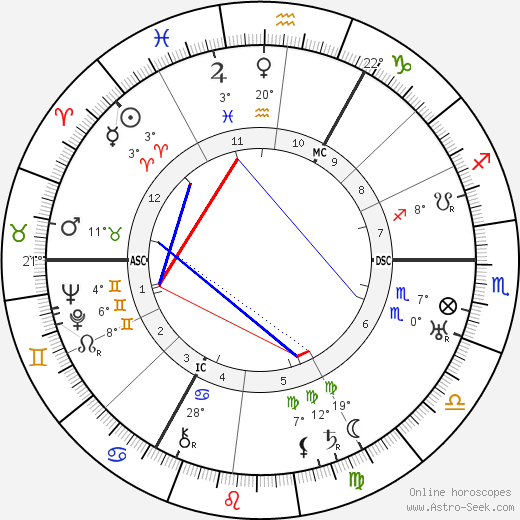 Charlie Toorop birth chart, biography, wikipedia 2020, 2021