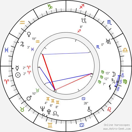 Hazel Dawn birth chart, biography, wikipedia 2018, 2019