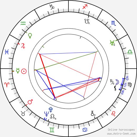 Hazel Dawn astro natal birth chart, Hazel Dawn horoscope, astrology