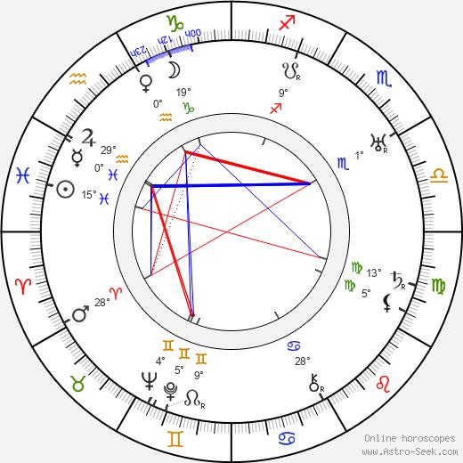 Lidia Quaranta birth chart, biography, wikipedia 2019, 2020