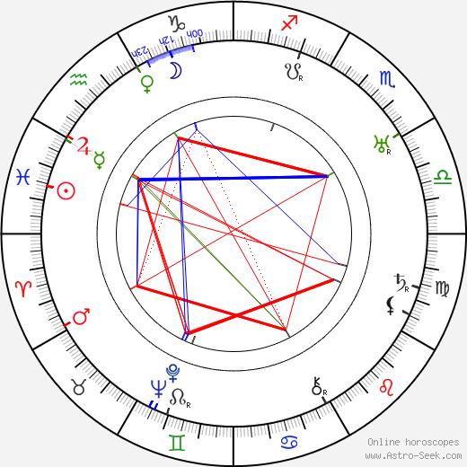 Lidia Quaranta astro natal birth chart, Lidia Quaranta horoscope, astrology