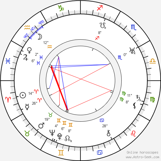 Aili Somersalmi birth chart, biography, wikipedia 2020, 2021