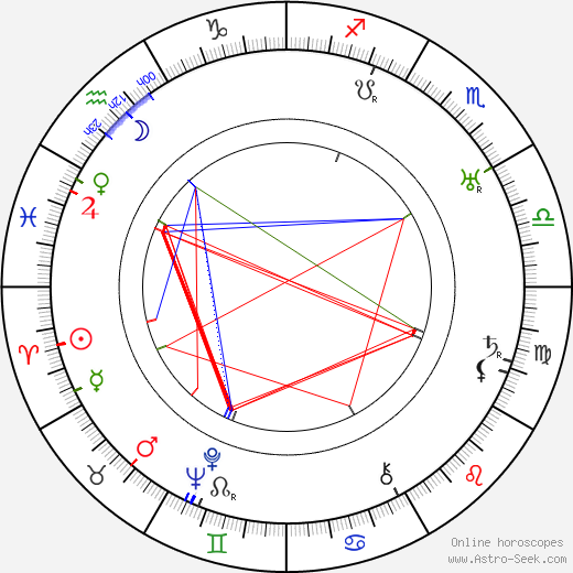 Aili Somersalmi birth chart, Aili Somersalmi astro natal horoscope, astrology