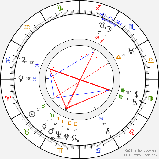 Harry Cording birth chart, biography, wikipedia 2019, 2020