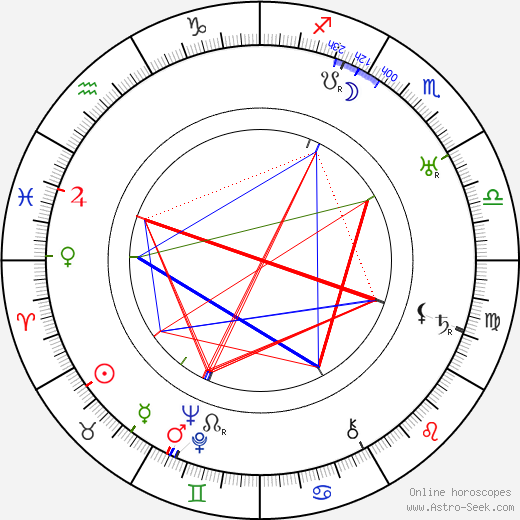 Harry Cording astro natal birth chart, Harry Cording horoscope, astrology