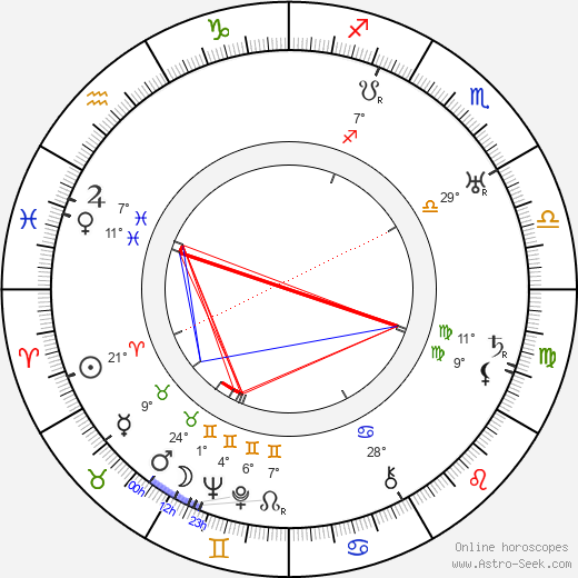 Marshall Neilan birth chart, biography, wikipedia 2019, 2020