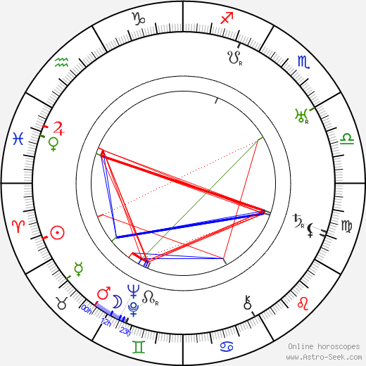 Marshall Neilan astro natal birth chart, Marshall Neilan horoscope, astrology