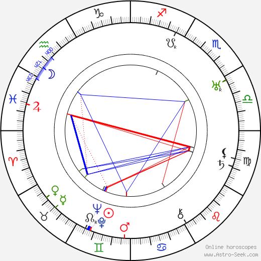 Casson Ferguson день рождения гороскоп, Casson Ferguson Натальная карта онлайн