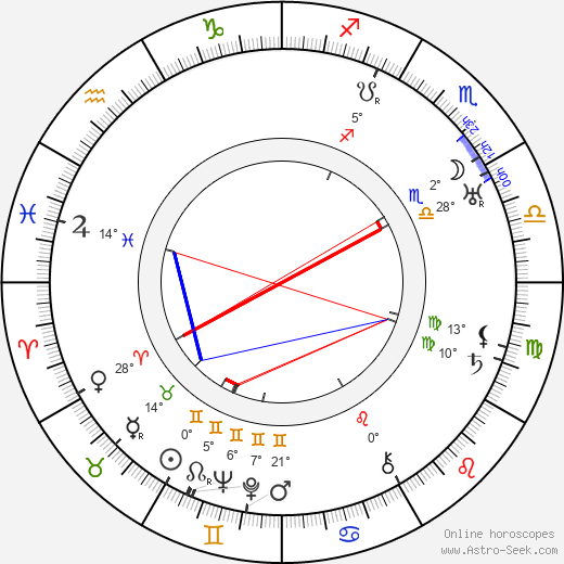 Uuno Montonen birth chart, biography, wikipedia 2019, 2020