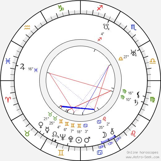 Cole Porter birth chart, biography, wikipedia 2020, 2021