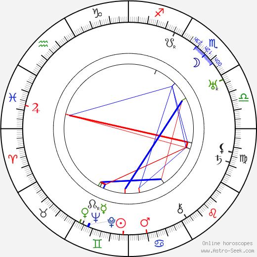 Con Conrad birth chart, Con Conrad astro natal horoscope, astrology