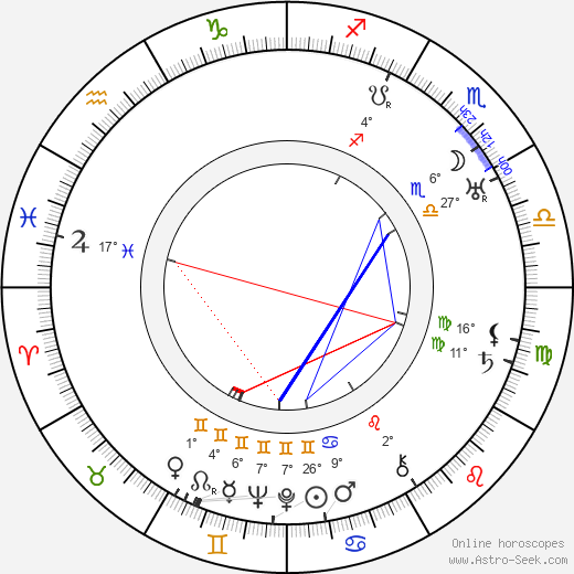 Mae Busch birth chart, biography, wikipedia 2019, 2020