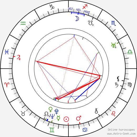 Michael von Newlinsky tema natale, oroscopo, Michael von Newlinsky oroscopi gratuiti, astrologia