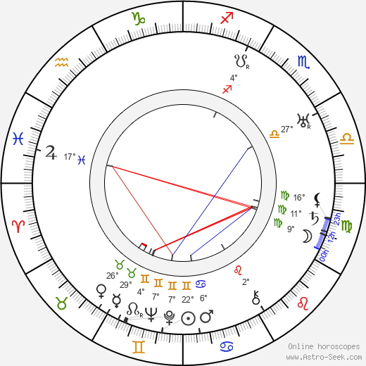 Vladimir Vladislavskiy birth chart, biography, wikipedia 2019, 2020