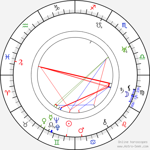 Vladimir Vladislavskiy astro natal birth chart, Vladimir Vladislavskiy horoscope, astrology