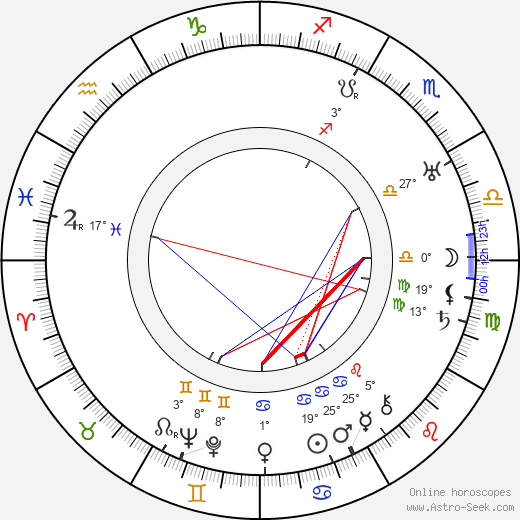 André Sauvage birth chart, biography, wikipedia 2020, 2021