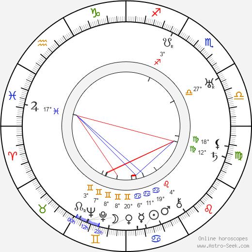 Arvo Ahti birth chart, biography, wikipedia 2018, 2019