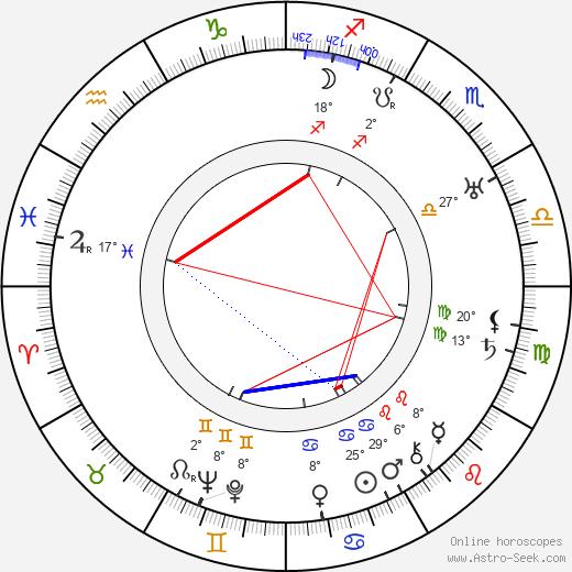 Gene Lockhart birth chart, biography, wikipedia 2020, 2021