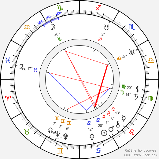 Jean Yonnel birth chart, biography, wikipedia 2019, 2020
