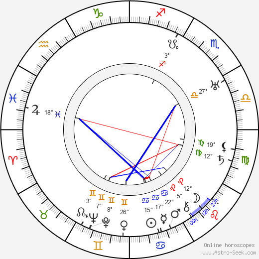 Josef Hora birth chart, biography, wikipedia 2020, 2021