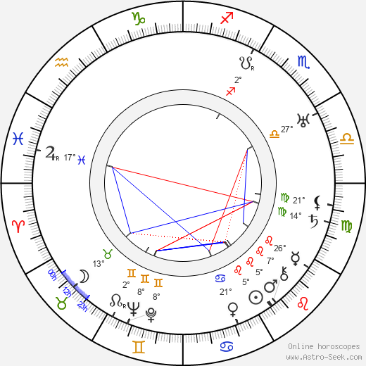 Richard 'Skeets' Gallagher birth chart, biography, wikipedia 2019, 2020